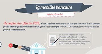 La mobilité bancaire
