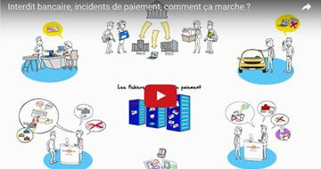 video fichiers incidents